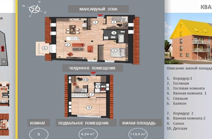 Покупка квартиры в нюрнберге апартаменты в хорватии на море аренда